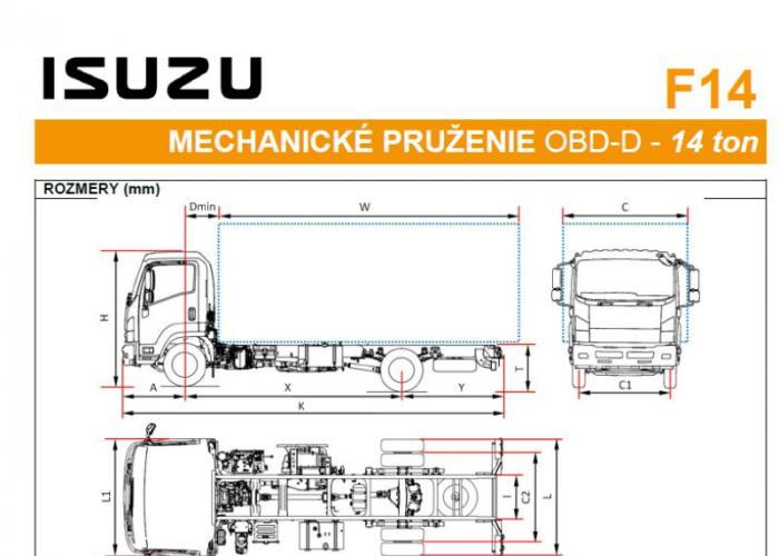 Isuzu F14 Mechanické pruženie