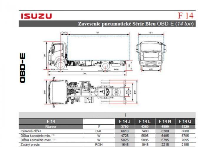 Isuzu F14 Pneumatické pruženie
