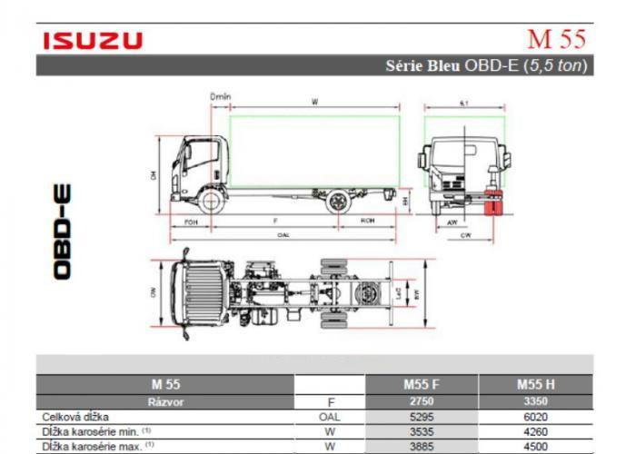 Katalóg Isuzu M55